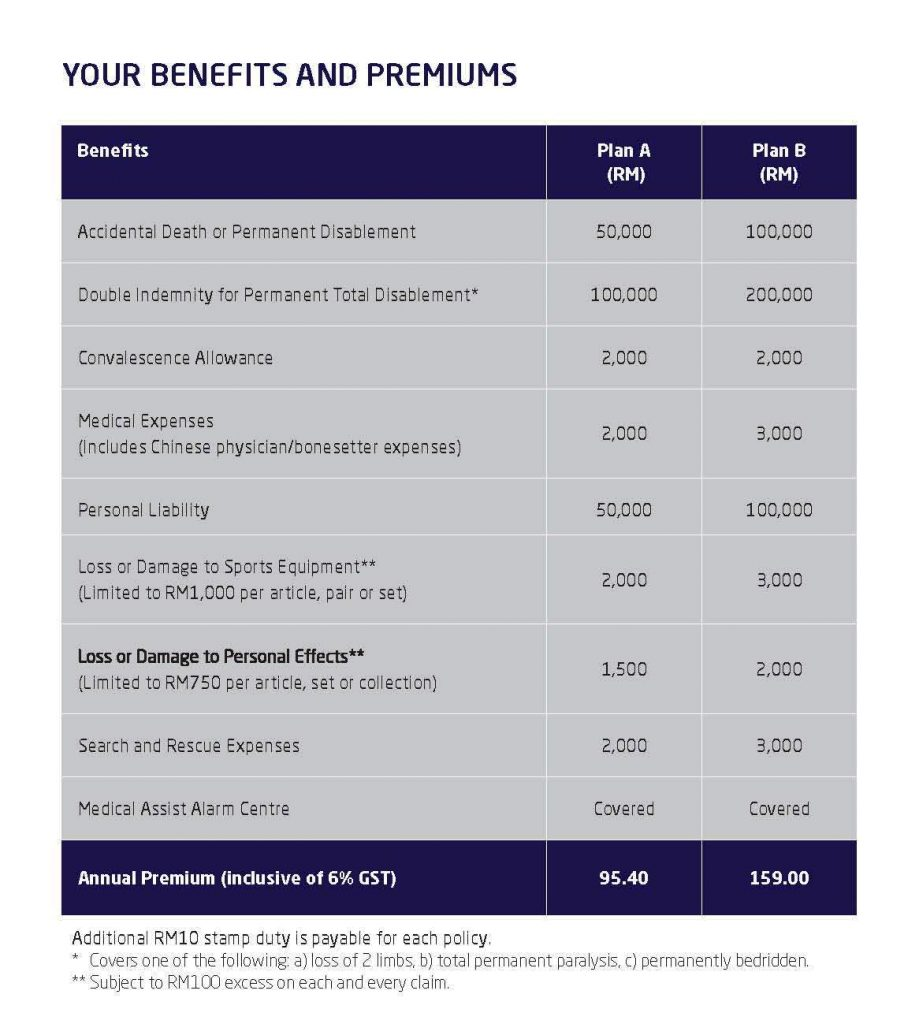 MSIG PA Sports Insurance Benefit and Premiums