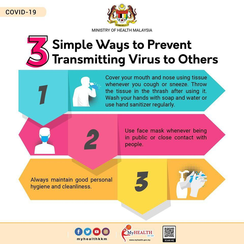 3 Ways to Prevent Transmitting Virus to Others